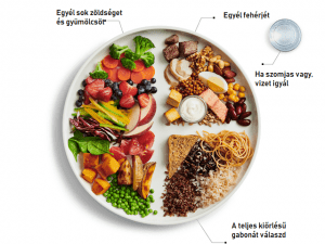Hogyan kezd el a növényi alapú táplálkozást?
